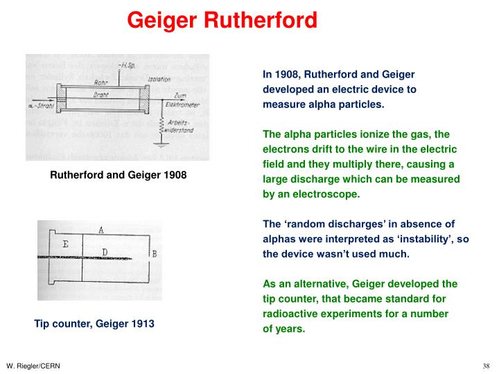 Geiger Rutherford