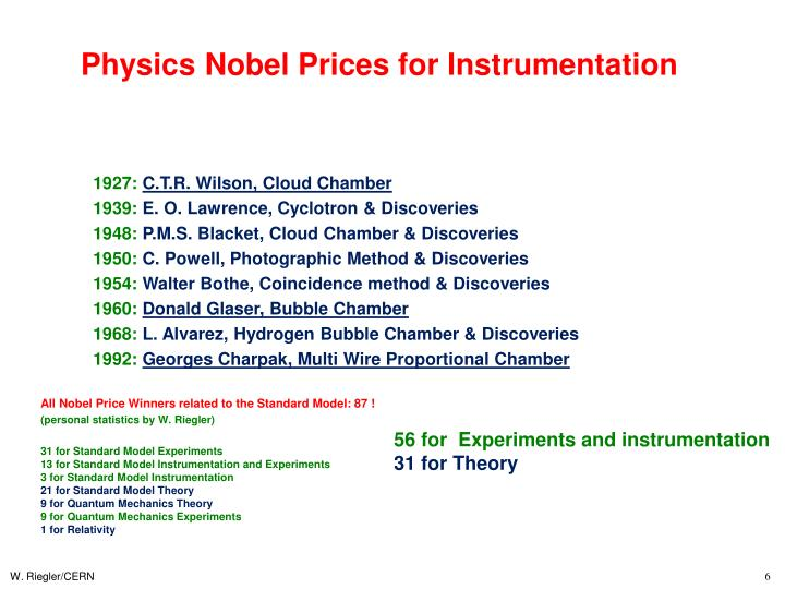 Physics Nobel Prices for Instrumentation