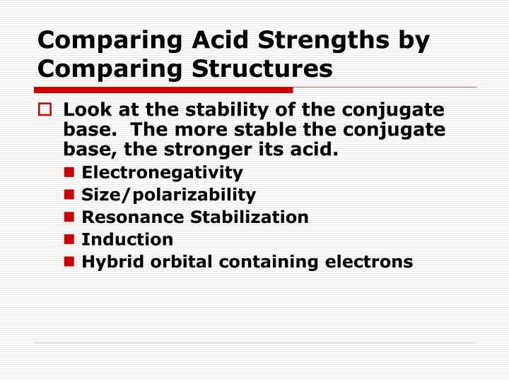 Comparing acid strengths by comparing structures
