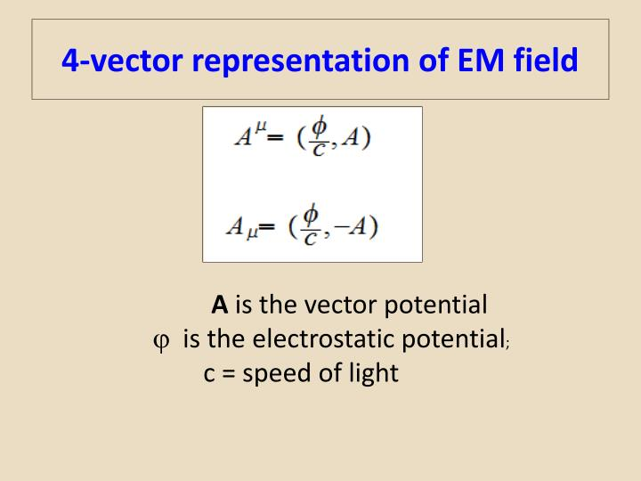 4 vector representation of em field