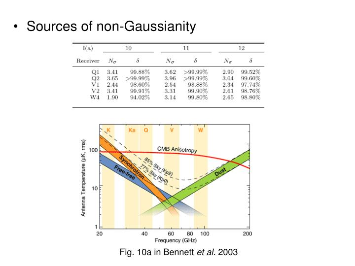 Sources of non-Gaussianity