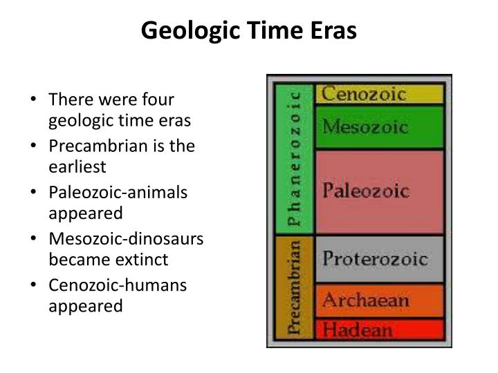 Geologic Time Eras