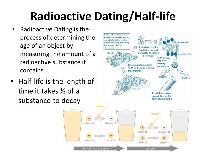 Radioactive Dating/Half-life