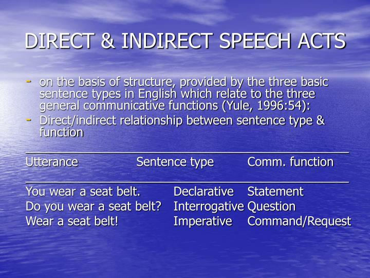 DIRECT & INDIRECT SPEECH ACTS