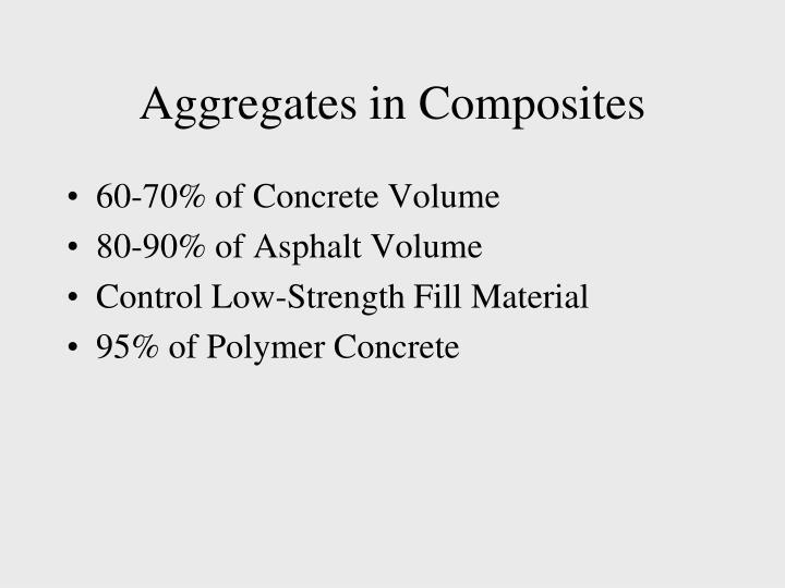 Aggregates in Composites