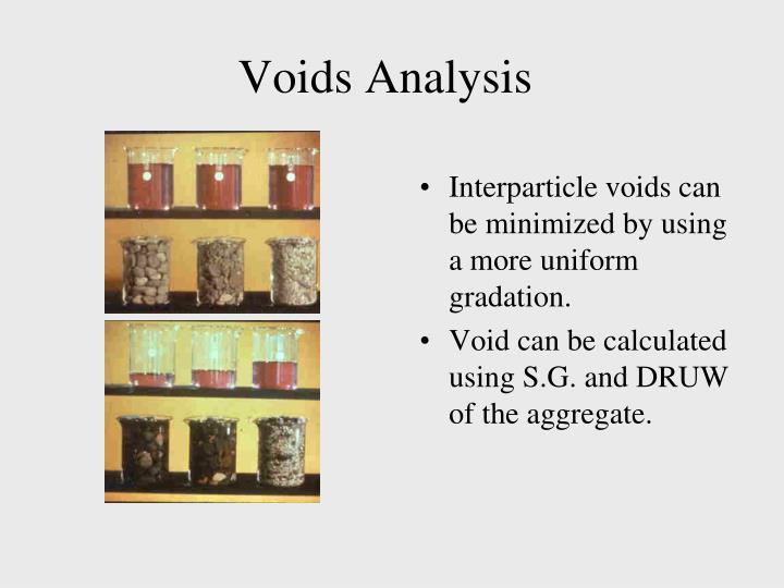 Voids Analysis