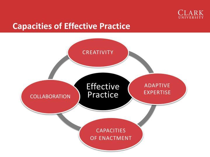 Capacities of Effective Practice