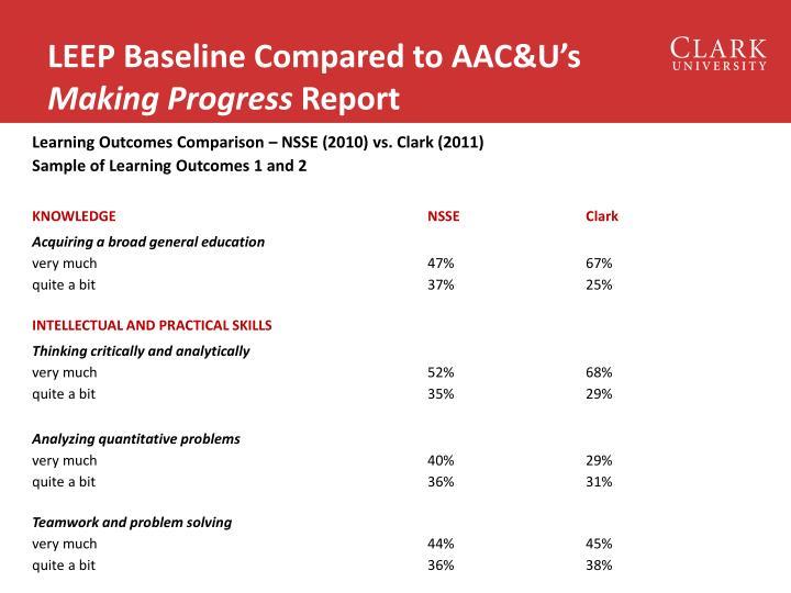 LEEP Baseline Compared to AAC&U's