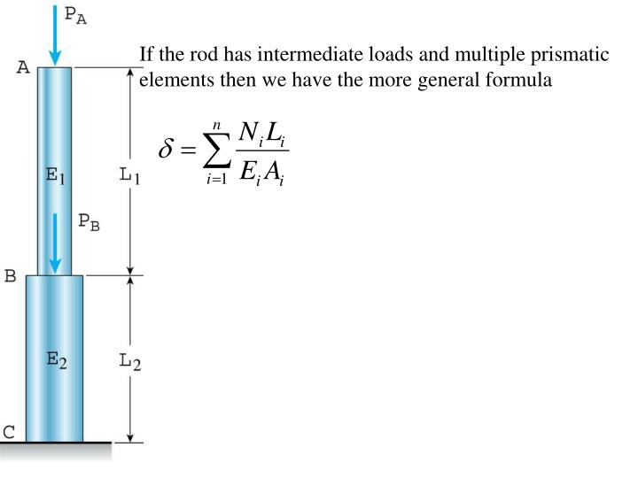 If the rod has intermediate loads and multiple prismatic elements then we have the more general formula