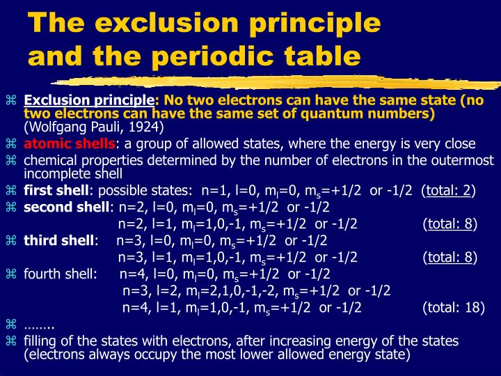 The exclusion principle and the periodic table
