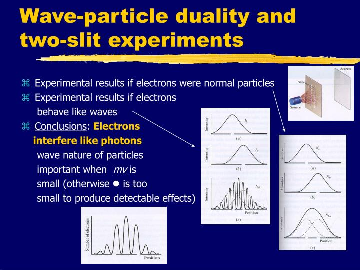 Wave-particle duality and two-slit experiments