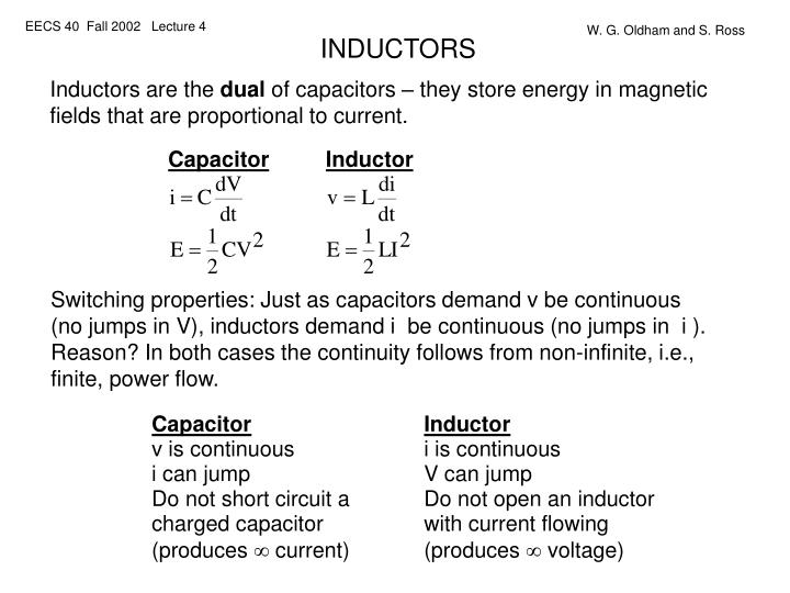Inductors are the