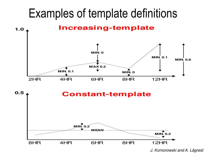 Examples of template definitions
