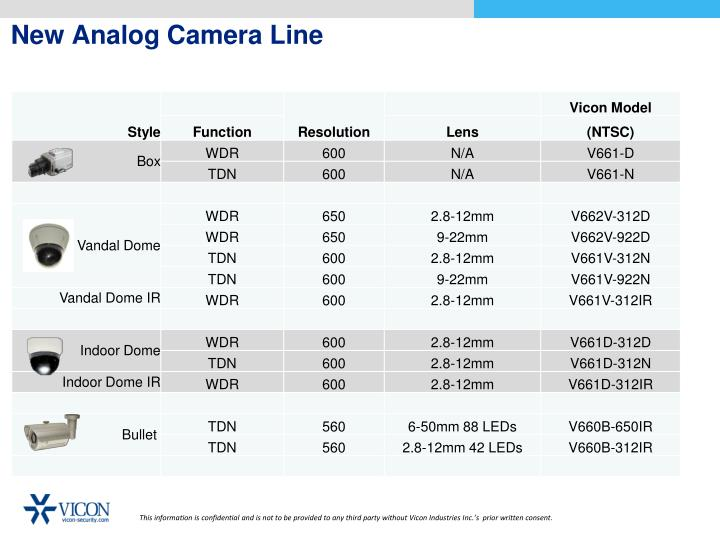 New Analog Camera Line