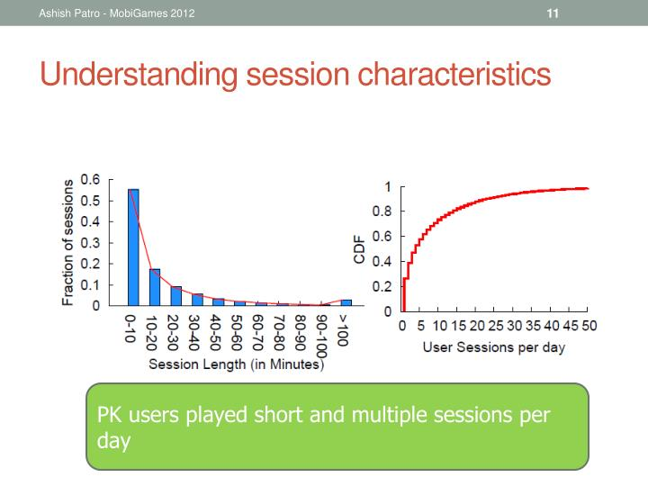 Understanding session characteristics