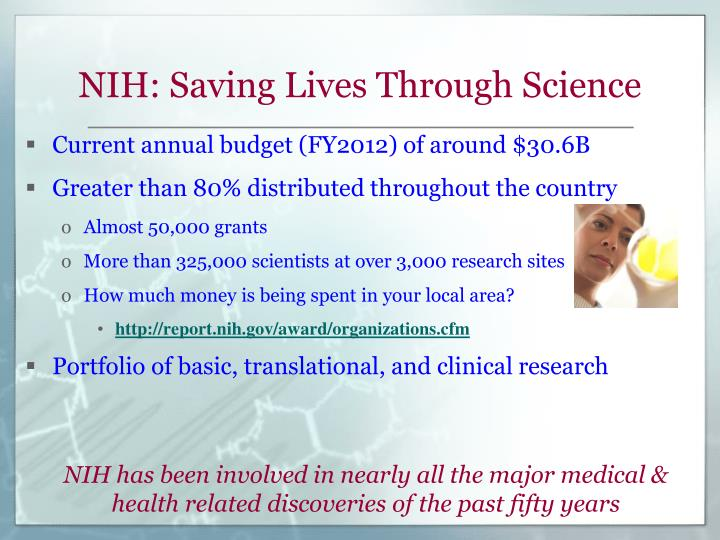 NIH: Saving Lives Through Science