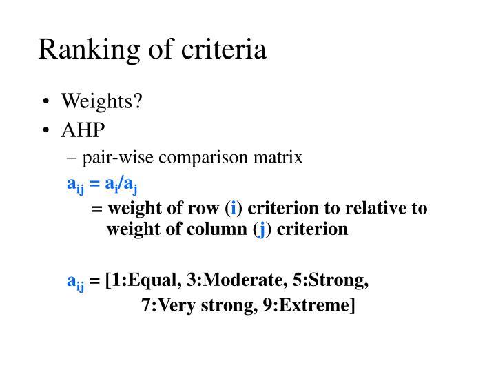 Ranking of criteria