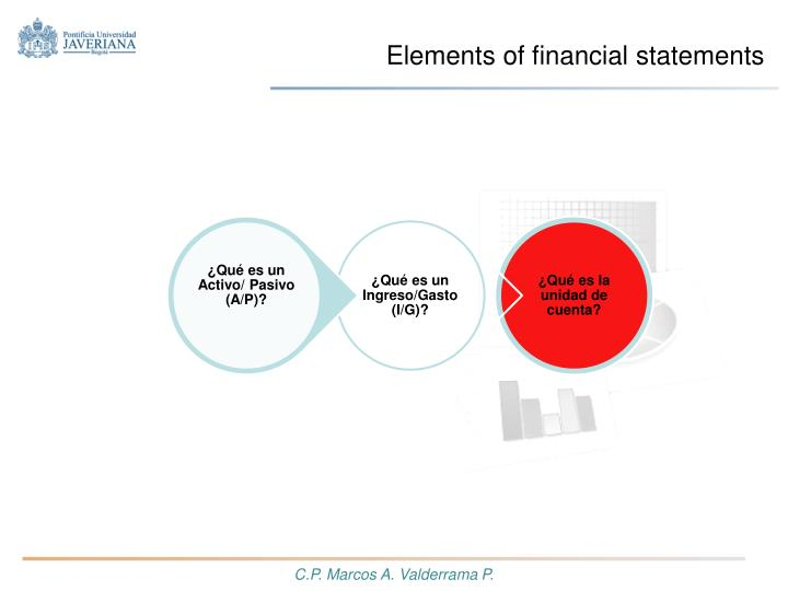 Elements of financial statements