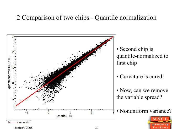 2 Comparison of two chips - Quantile normalization