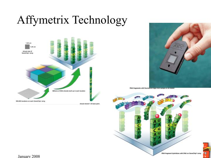 Affymetrix Technology