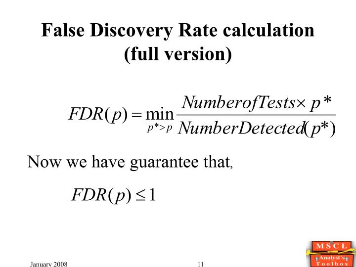 False Discovery Rate calculation