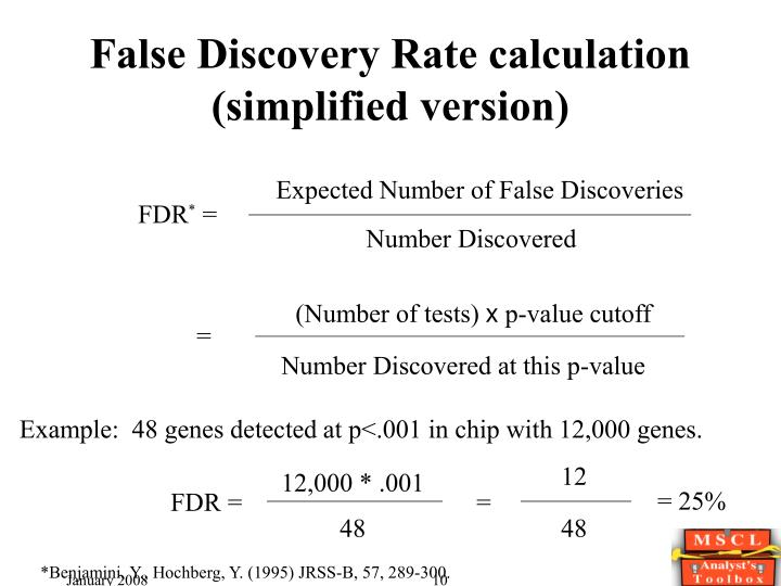 Expected Number of False Discoveries
