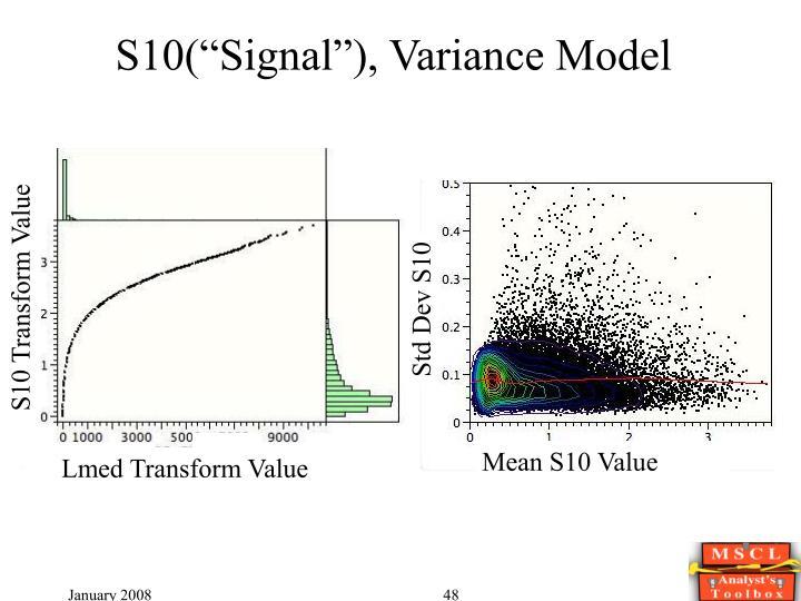 "S10(""Signal""), Variance Model"