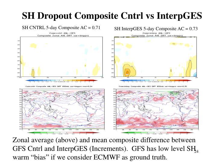 SH Dropout Composite Cntrl vs InterpGES