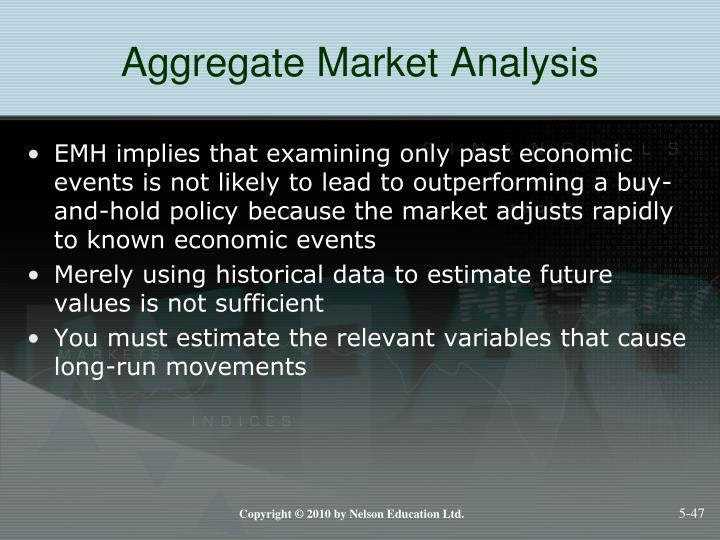 Aggregate Market Analysis