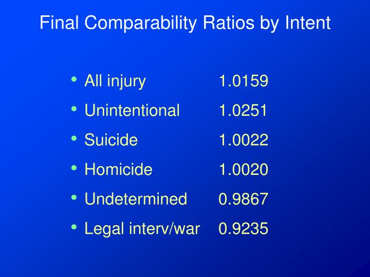 Final Comparability Ratios by Intent
