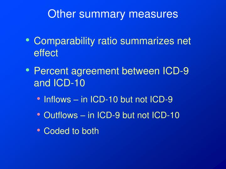 Other summary measures