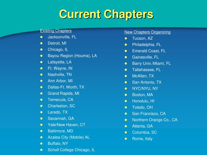 Existing Chapters