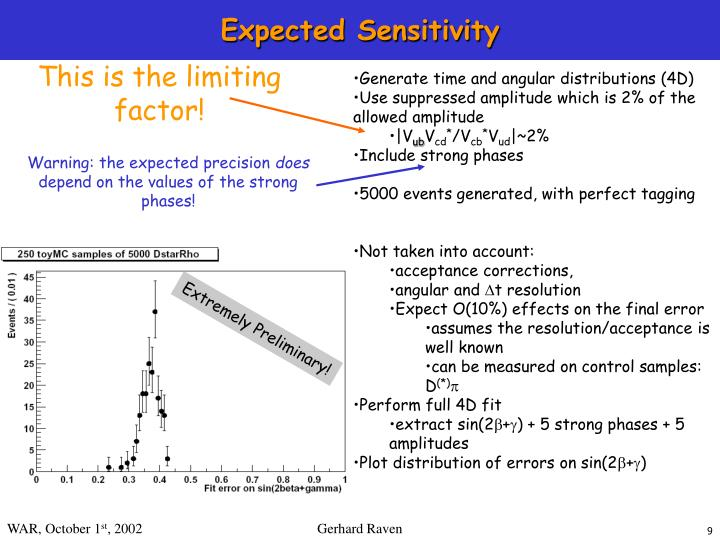 Expected Sensitivity