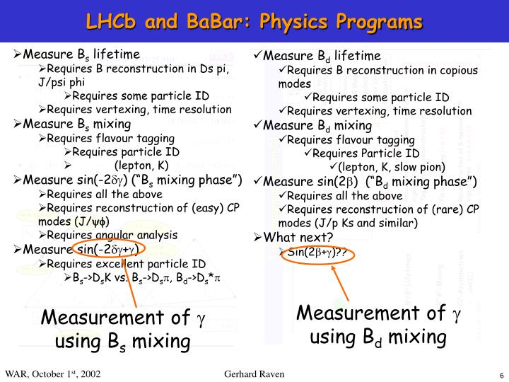 LHCb and BaBar: Physics Programs