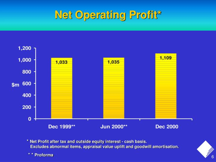 Net Operating Profit*