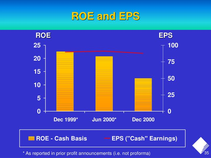 ROE and EPS