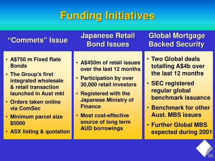 Funding Initiatives