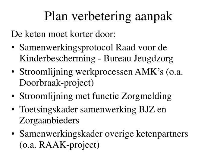 Plan verbetering aanpak
