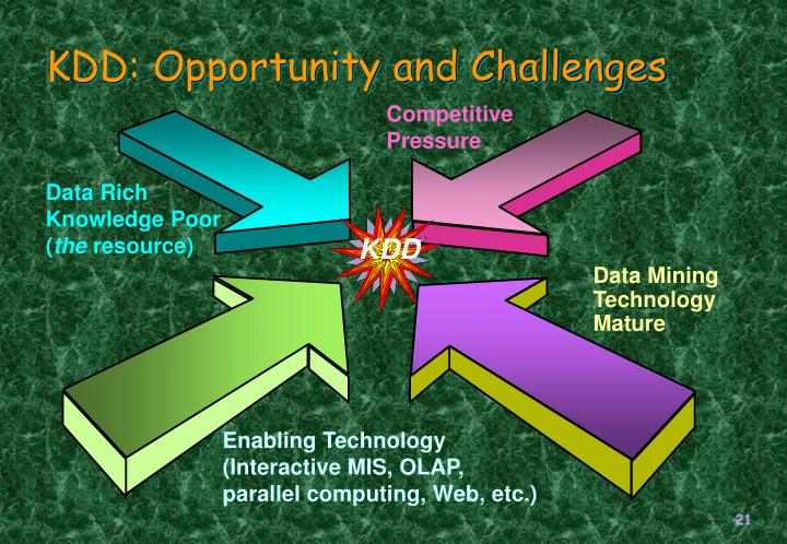 KDD: Opportunity and Challenges