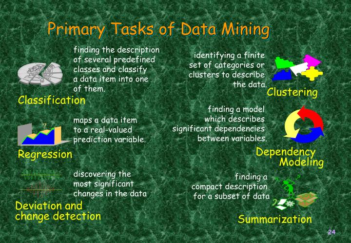 Primary Tasks of Data Mining