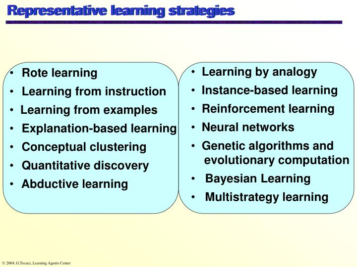 Representative learning strategies