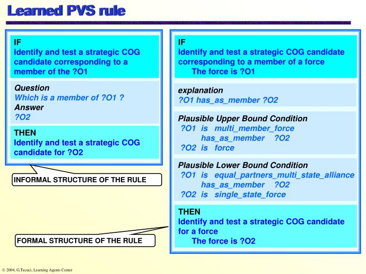 Learned PVS rule