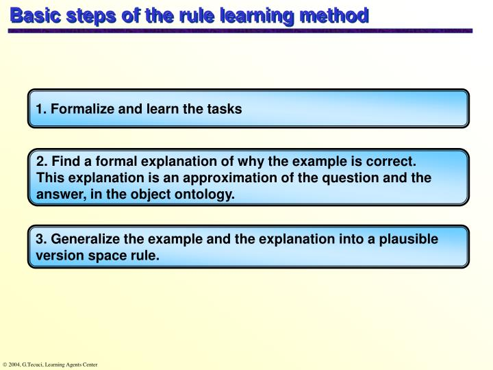 Basic steps of the rule learning method