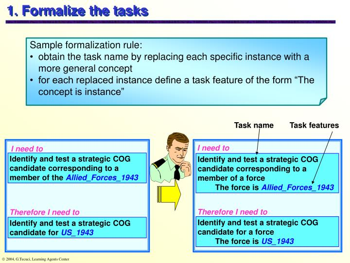 1. Formalize the tasks