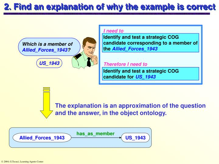 2. Find an explanation of why the example is correct