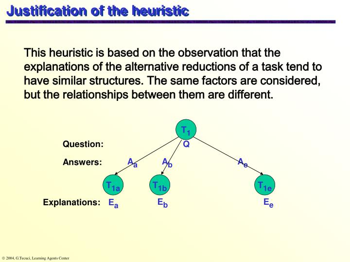Justification of the heuristic