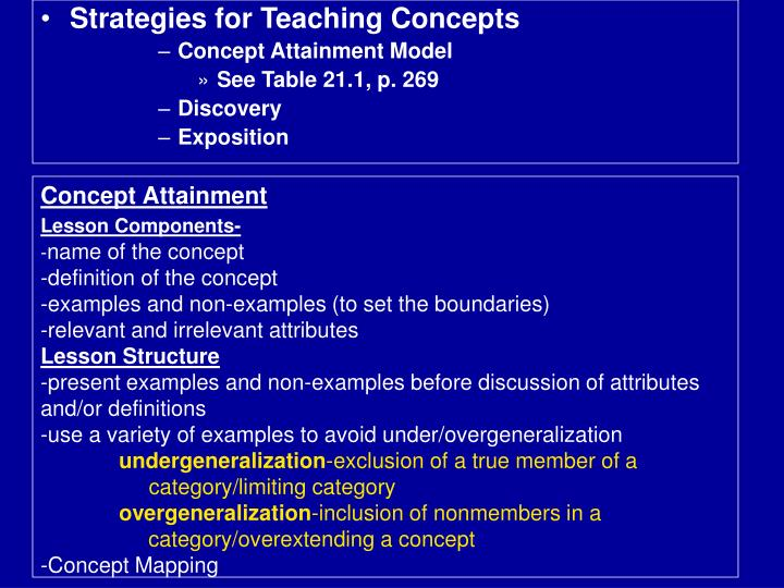 Strategies for Teaching Concepts