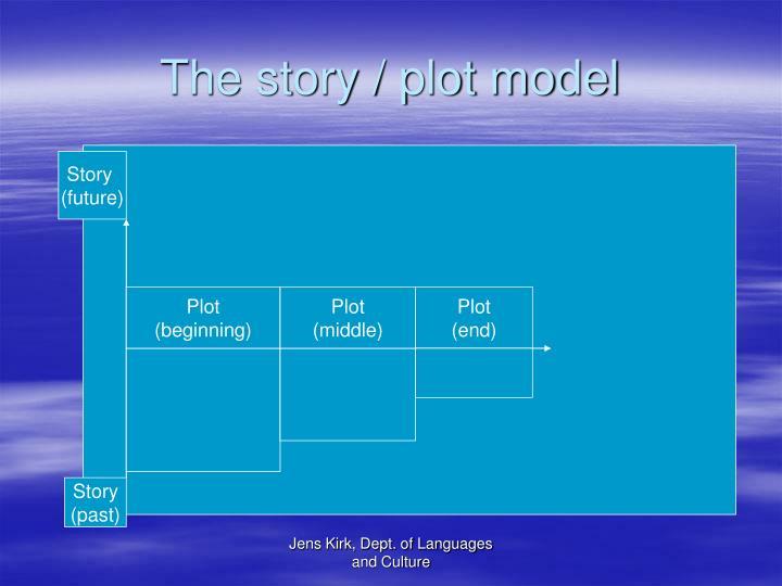 The story / plot model
