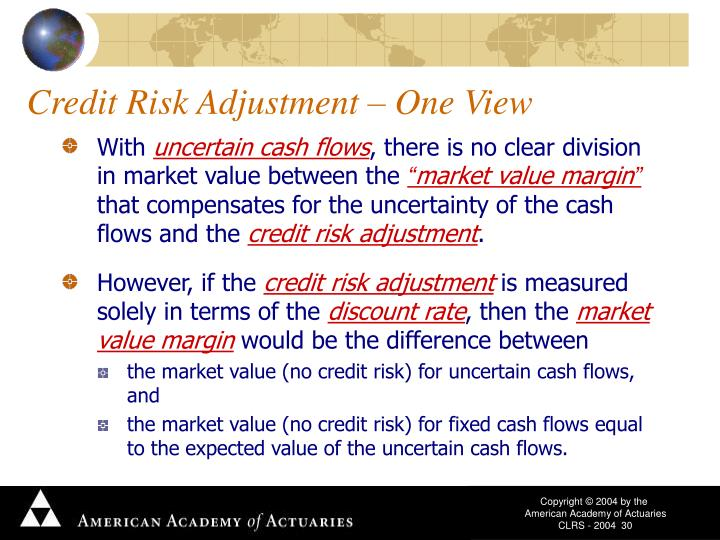 Credit Risk Adjustment – One View