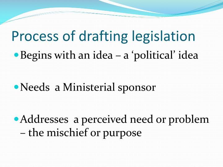 Process of drafting legislation
